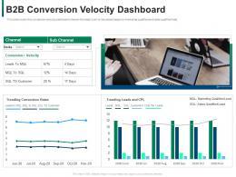 B2b Conversion Velocity Dashboard Developing Refining B2b Sales Strategy Company Ppt Slide