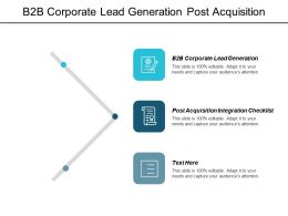 B2b Corporate Lead Generation Post Acquisition Integration Checklist Cpb