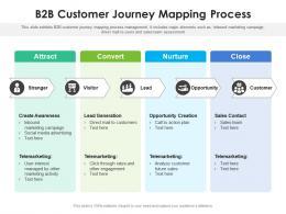 B2B Customer Journey Mapping Process