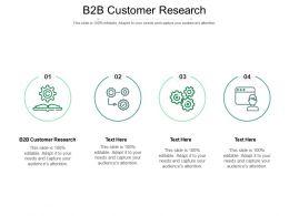B2b Customer Research Ppt Powerpoint Presentation Summary Slides Cpb