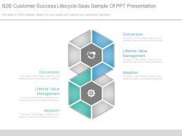 B2b Customer Success Lifecycle Seas Sample Of Ppt Presentation