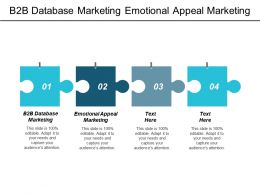B2b Database Marketing Emotional Appeal Marketing Startup Marketing Kips Cpb