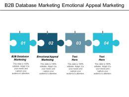 B2b Database Marketing Emotional Appeal Marketing Startup Marketing Kips Cpb