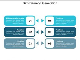 B2B Demand Generation Ppt Powerpoint Presentation Gallery Sample Cpb