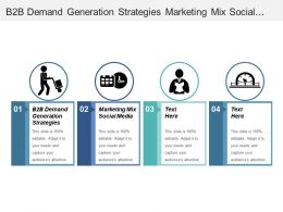 B2b Demand Generation Strategies Marketing Mix Social Media Increase Revenue Cpb