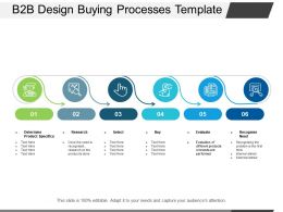 B2B Design Buying Processes Template