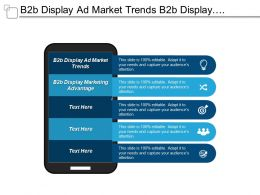 B2b Display Ad Market Trends B2b Display Marketing Advantages Cpb
