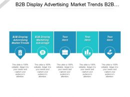 B2b Display Advertising Market Trends B2b Display Marketing Advantages Cpb