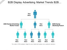 B2b Display Advertising Market Trends B2b Display Marketing Features Cpb