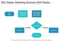B2b Display Marketing Business B2b Display Marketing Information Cpb