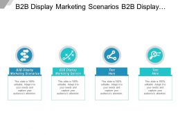 B2b Display Marketing Scenarios B2b Display Marketing Services Cpb
