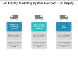 B2b Display Marketing System Compare B2b Display Marketing Services Cpb