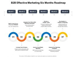 B2B Effective Marketing Six Months Roadmap
