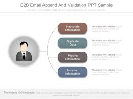 B2b Email Append And Validation Ppt Sample