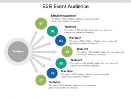 B2B Event Audience Ppt Powerpoint Presentation Icon Gridlines Cpb