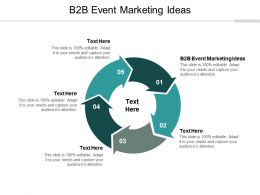 B2B Event Marketing Ideas Ppt Powerpoint Presentation Slides Sample Cpb