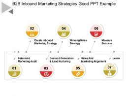 B2b Inbound Marketing Strategies Good Ppt Example