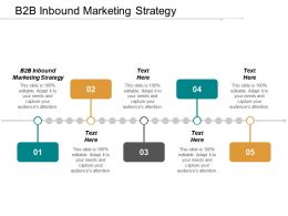 B2B Inbound Marketing Strategy Ppt Powerpoint Presentation File Layouts Cpb
