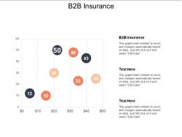 B2b Insurance Ppt Powerpoint Presentation File Designs Cpb
