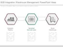 B2b Integration Warehouse Management Powerpoint Ideas
