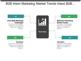 B2b Intent Marketing Market Trends Intent B2b Marketing Challenges Cpb