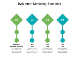 B2B Intent Marketing Scenarios Ppt Powerpoint Presentation Gallery Themes Cpb