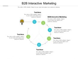 B2B Interactive Marketing Ppt Powerpoint Presentation Icon File Formats Cpb