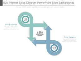 B2b Internet Sales Diagram Powerpoint Slide Backgrounds