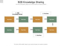 B2B Knowledge Sharing Ppt Powerpoint Presentation Portfolio Guide Cpb