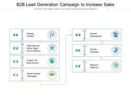 B2B Lead Generation Campaign To Increase Sales