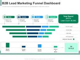 B2b Lead Marketing Funnel Dashboard Developing Refining B2b Sales Strategy Company Ppt Tips