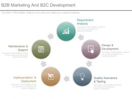 B2b Marketing And B2c Development Ppt Slides