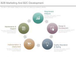 B2b Marketing And B2c Development Ppt Slides