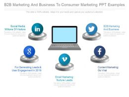 B2b Marketing And Business To Consumer Marketing Ppt Examples