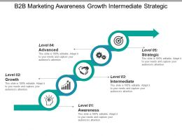 B2b Marketing Awareness Growth Intermediate Strategic