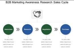 B2b Marketing Awareness Research Sales Cycle