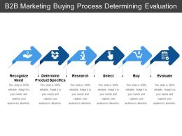 B2b Marketing Buying Process Determining Evaluation