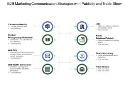 B2B Marketing Communication Strategies With Publicity And Trade Show