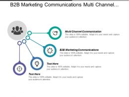 B2b Marketing Communications Multi Channel Communication Customers Lean Logistics Cpb