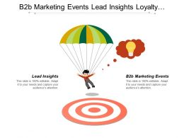 B2b Marketing Events Lead Insights Loyalty Campaign Strategy