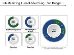B2b Marketing Funnel Advertising Plan Budget Stock Control Management Cpb