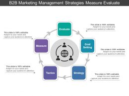 B2b Marketing Management Strategies Measure Evaluate