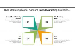 B2b Marketing Model Account Based Marketing Statistics Multichannel Marketing Cpb