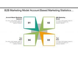 B2b Marketing Model Account Based Marketing Statistics Multichannel Marketing Cpb