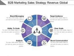 B2b Marketing Sales Strategy Revenue Global