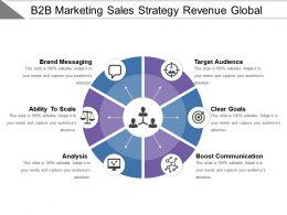 b2b_marketing_sales_strategy_revenue_global_Slide01