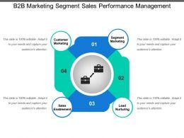 b2b_marketing_segment_sales_performance_management_Slide01