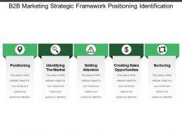 b2b_marketing_strategic_framework_positioning_identification_Slide01
