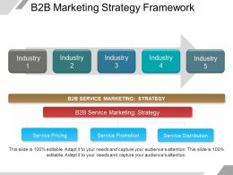 B2b Marketing Strategy Framework Powerpoint Templates