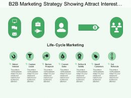B2b Marketing Strategy Showing Attract Interest Capture Leads Convert Sales Upsell Customers